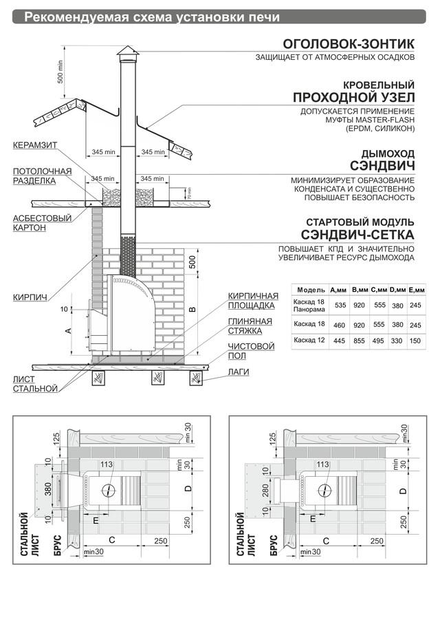 Дровяная печь для бани и сауны Теплодар Каскад-Панорама 18 ЛП с ГЛП
