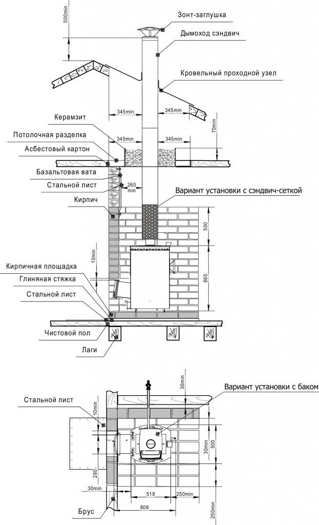 Схема установки Кубань 20Л
