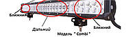 Дополнительные светодиодные фары ближнего и дальнего света  А2-240W Combi