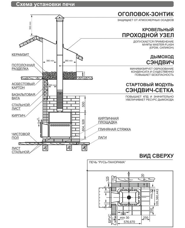Русь-Панорама 18 ЛНЗП