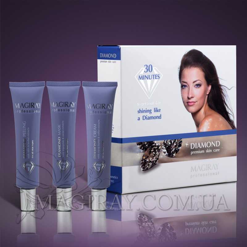 DIAMOND PREMIUM SKIN CARE SET