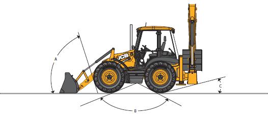 Схема углов экскаватора-погрузчика