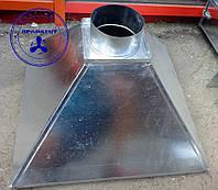 Изделия из оцинкованной и нержавеющей стали