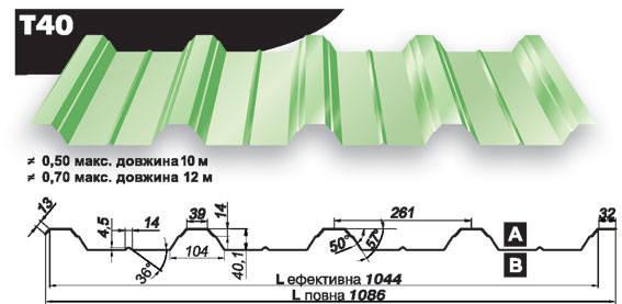 Профнастил Прушински  Т 40 цынк 0.5 мм, фото 2