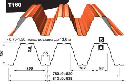 Профнастил Прушински  Т 160 цынк Германия 0.75 мм, фото 2