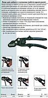 Инструмент для резки кабеля 120 мм2 Haupa