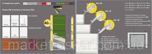 Гаражные ворота Ryterna R40 описание конструкции, цвета, типы