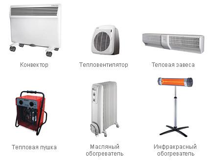 Обогреватели, конвекторы, тепловентиляторы