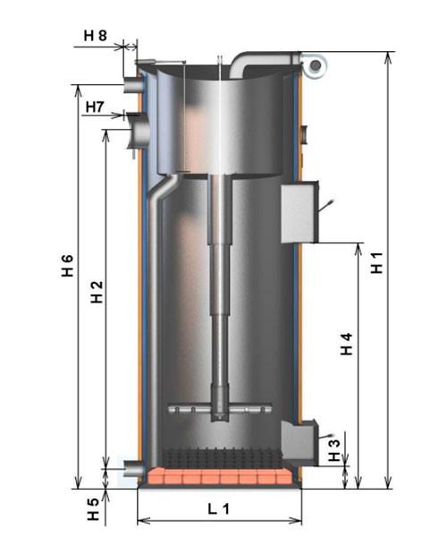 Размерность твердотопливного котла SWaG 40