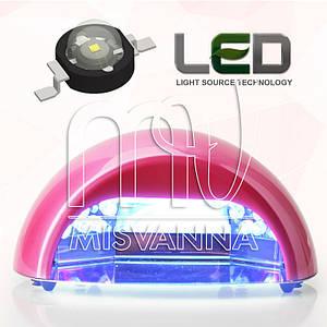 УФ лампа Quick CCFL+LED на 18 Вт (DIMOND) для сушки гель лаков и геля (розовая)
