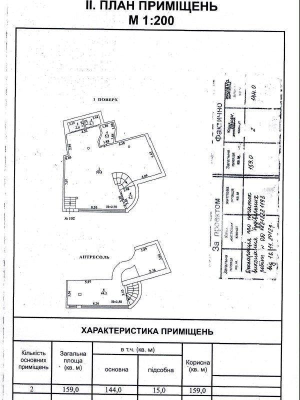 Продажа коммерческого  помещения по улице Семинарская, Приморский район города Одесса