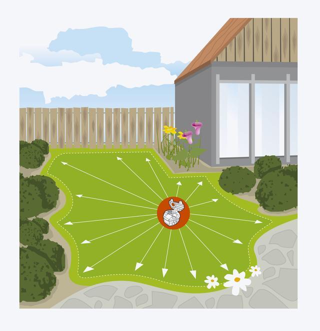 Дождеватели Gardena для покрытия периметра сложной формы