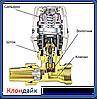 Icma Термостатична голівка з виносним датчиком 28*1,5, фото 3