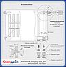 Icma Двотрубний вентиль для панельного радіатора кутовий, фото 3