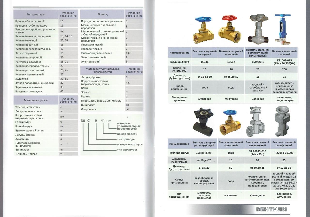Клапаны СППК, СППК-4Р, СППК-5, задвижки, вентили, краны шаровые, фильтры, заслонки