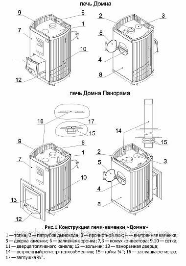 Печь для бани Домна Панорама