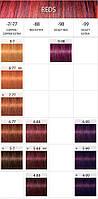Schwarzkopf крем-краска для волос IGORA ROYAL Reds