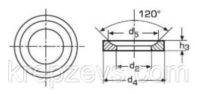Схема габаритных и присоединительных размеров конической шайбы DIN 6319