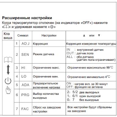 Особенности терморегулятора Menred E91 (RTC 89)