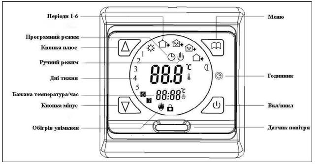 Управления терморегулятором Woks M 9.716