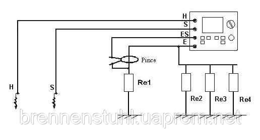 Измерение сопротивления заземления 4-х проводным методом с 1 клещами