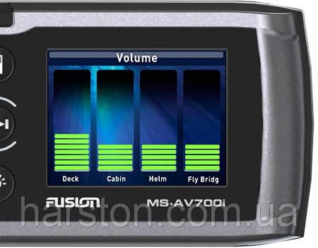 Fusion MS-AV700i