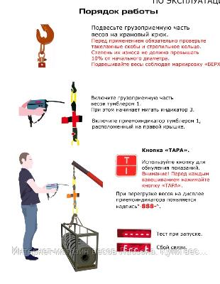 Весы крановые с радиоканалом МК-10000Д (СВК-10000д) Мегавес