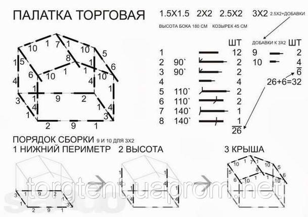 Схемы торговых палаток