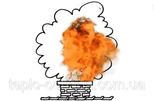 чистка дымохода