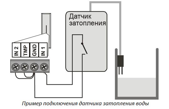 Подключение LD-81 к Ja-150m