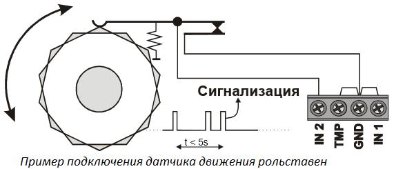 Подключение CT-01 к JA-150M