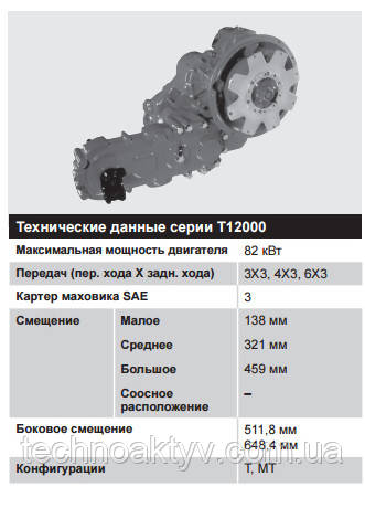 Серия T12000 – 37 – 82 кВт (50 – 110 л.с.)