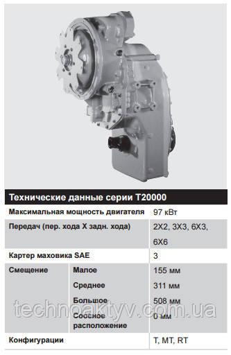 Серия T20000 – 87 – 97 кВт (90 – 130 л.с.)