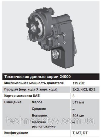 Серия 24000 – 97 – 119 кВт (130 – 160 л.с.)
