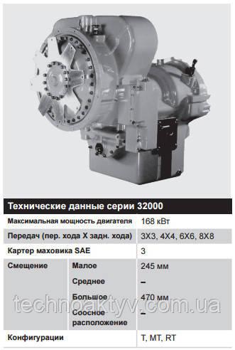 Серия 32000 – 112 – 168 кВт (150 – 225 л.с.)