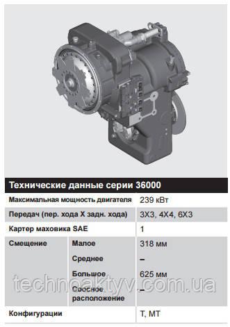 Серия 36000 – 149 – 239 кВт (200 – 320 л.с.)