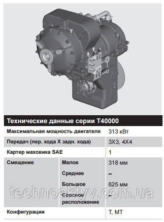 Серия T40000 – 224 – 313 кВт (300 – 420 л.с.)