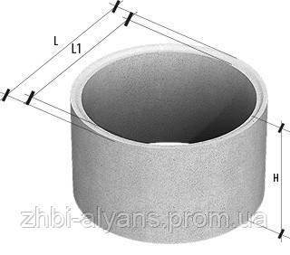 Кольца стеновые пазогребневые КСЕ 15-6