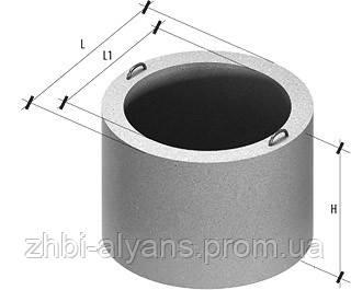 Кольца для колодцев КС 10.9 С