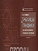 В. Я. Рывин Таблицы и графики для расчета элементов театральных конструкций