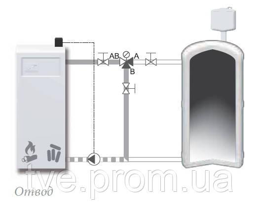 Клапан термостатический смесительный VTC531 ESBE