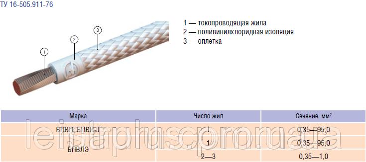 Провод бортовой БПВЛЭ 25,0