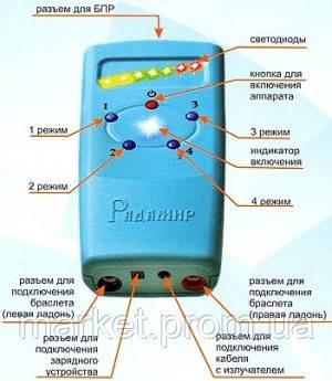 Прибор Радамир - профилактика инфекций и гельминтозов