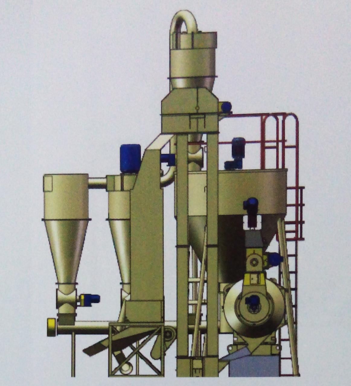 Пресс - гранулятор ОГМ-1,5А