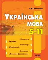 УКР МОВА 5-11 кл. Фонетика. Будова слова /оранж.Копитіна І.В.Ранок
