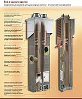 Керамическая дымоходная система Schiedel UNI