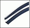 Renault  Kangoo 1997-2008 (вставные)