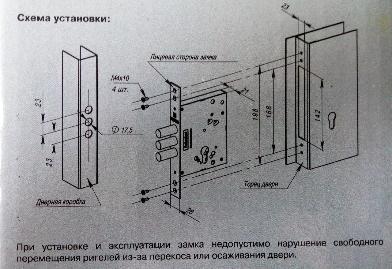 Схемы установки врезных замков