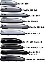 Автобокс на крышу Thule Pacific 600 (Туле Пасифик), фото 3