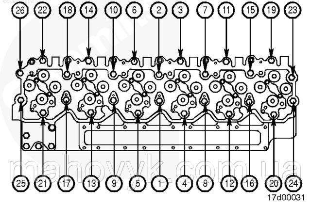 Установка головки блока цилиндров Cummins ISC, ISCe, QSC8